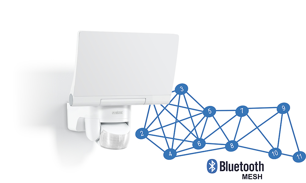 Strålkastare XLED Home 2 Connect